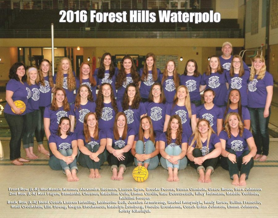 Forest+Hills+Water+Polo+strives+towards+success