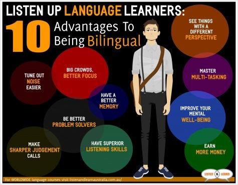 Why students should not abandon learning a foreign language – The Central Trend