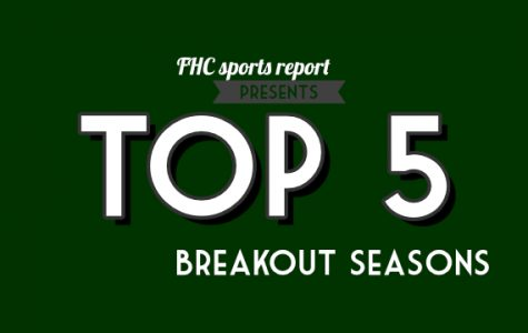 Top 5 breakout teams