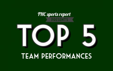 Top 5 team performances