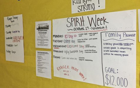 Ranger Strong Week offers opportunities to donate to a deserving cause