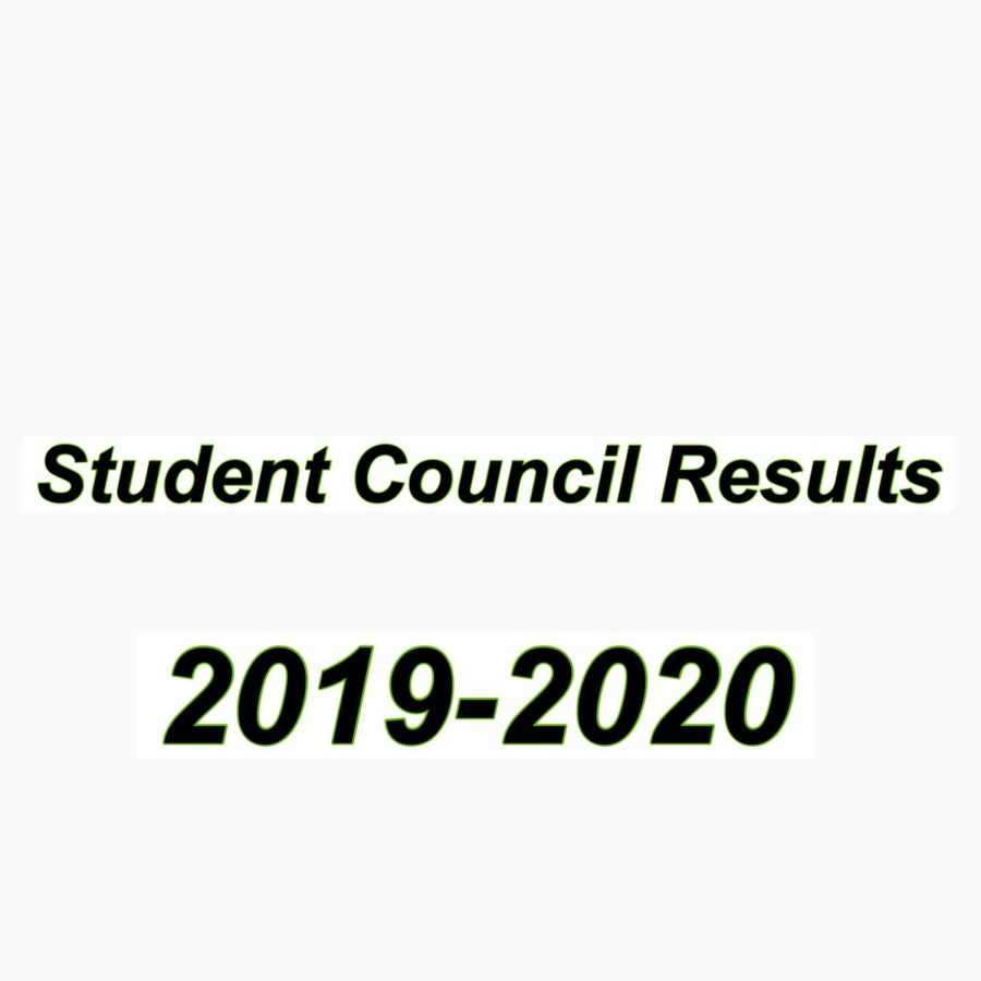 Student+Council+Results