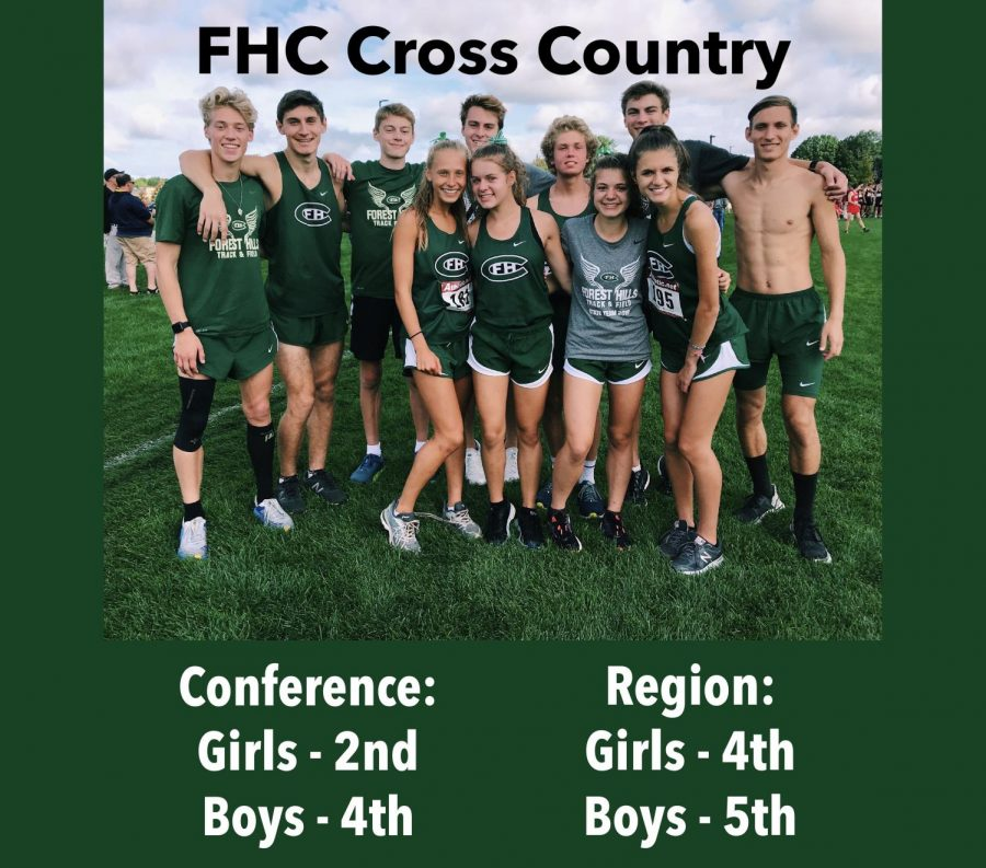 The Ranger Cross Country teams had a great 2019 season