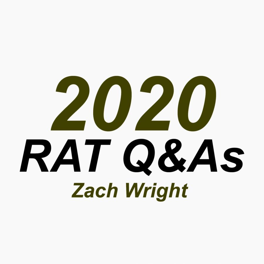 RAT Q&A: Zach Wright