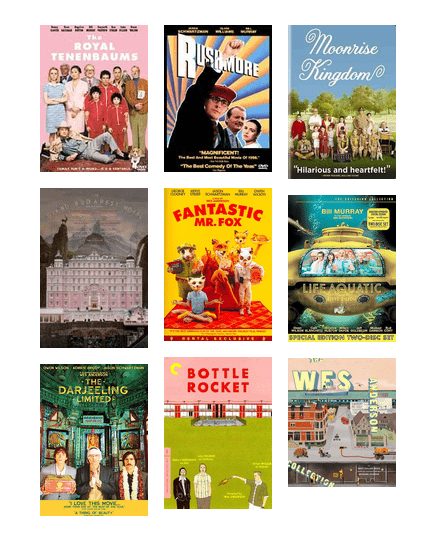 The Masterful Work of Wes Anderson