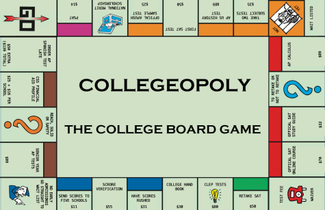 Image depicting the monopoly of the College Board: a not-so-nonprofit organization that prospers off of stressing students out and pressuring them with a false sense of necessity and college requirements.