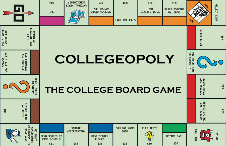 Image+depicting+the+monopoly+of+the+College+Board%3A+a+not-so-nonprofit+organization+that+prospers+off+of+stressing+students+out+and+pressuring+them+with+a+false+sense+of+necessity+and+college+requirements.