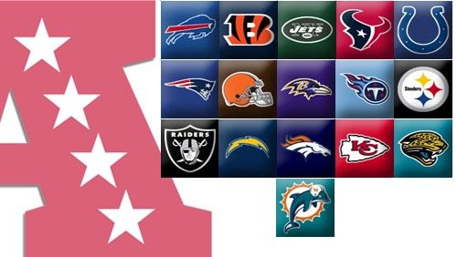 AFC: The best conference in the NFL?