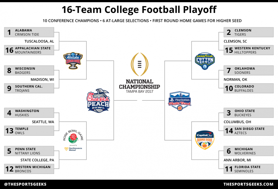 Why the College Football Playoff committee should change to a 16-team format