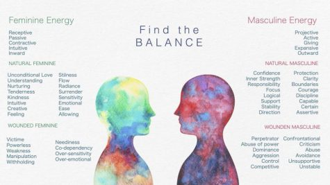 "This graphic clearly states ""find the balance."" However, this is an incredibly backhanded statement. Some women are more feminine. Some women are more masculine. Some women fall into the middle. Whatever part of this spectrum you are on, this image is laid out as if we have something to apologize for."