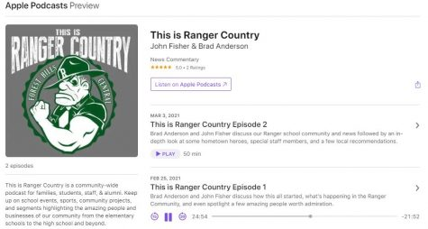 This Is Ranger Country, a podcast featuring Brad Anderson and John Fisher